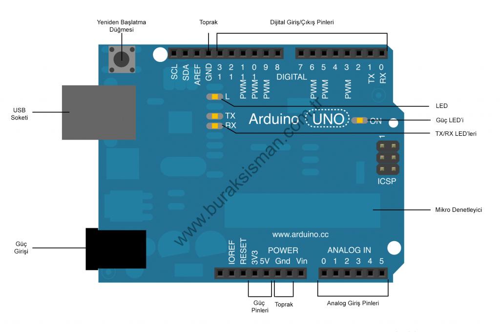 Arduino Fiziksel